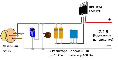 Лазер из дисковода видео